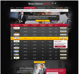 Binary Option Rewiew